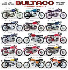 """"""" Carretera"""" bahasa Spanyol, bisa jadi asal usul orang Medan menyebut """"kereta"""" untuk sepeda motor."""