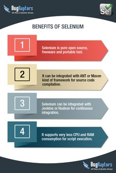 Benefits of #Selenium #AutomationTestingTool. 1.) #Selenium is pure open source, freeware and portable tool.  2.) It can be integrated with #ANT or #Maven kind of framework for source code compilation.  3.) #Selenium can be integrated with #Jenkins or #Hudson for continuous integration.  4.) It supports very less CPU and RAM consumption for script execution - http://goo.gl/f4YV9d