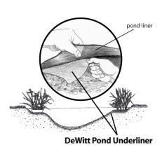 "Pond Liners - 12"" X 72"" X 12"" by Dewitt Company. $83.30. Size: 12"" X 72"" X 12"". The Ponder Underliner can be used to protect the liner wall from punctures from stones and cushion the pond wall for fish. The product is non-woven needle punched fabric. 6 Ft. By 100 Ft.. Save 21%!"