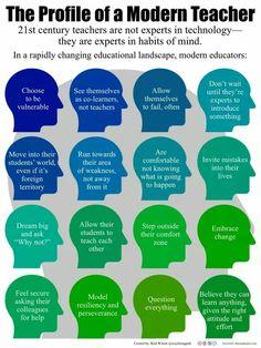 Profile of the Modern Teacher