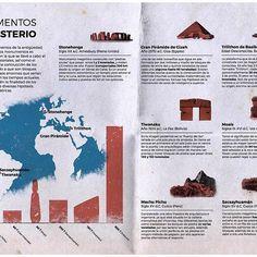 """""""Monumentos con misterio"""", una infografía de nuestro alumno Andres Medina Otero #artesvisuales #alumnosartesvisuales #design #diseño #designer #infographic #infografía"""