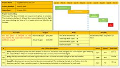 Use Our Project Status Report Bundle To Convey Your Stakeholders Templates Included