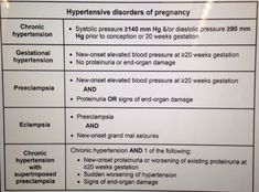 Ambient Air Pollution and Pregnancy Induced Hypertensive     SlideShare