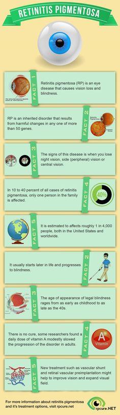 Some Retinitis Pigmentosa Facts…