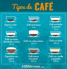 Tipos d cafe #fitness #motivation #motivacion #gym #musculacion #workhard #musculos #fuerza #chico #chica #chicofitness #chicafitness #sport