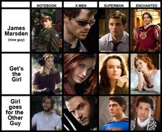I'd go for you James Marsden!  ....well...except for up against Ryan Gosling. Sorry, dude.