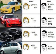 Car - Girls vs Boys outlook !!!!  :)