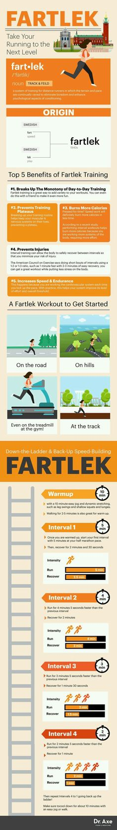 Fartlek: A Swedish Training Trick for Better Running - Dr. Axe Fartlek: A Swedish Training Trick for Better Running – Dr. Axe Fartlek: A Swedish Training Trick for Better Running – Dr. Mental Training, Training Plan, Running Training, Interval Training, Running Humor, Speed Training, Triathlon Training, Running Workouts, Running Tips