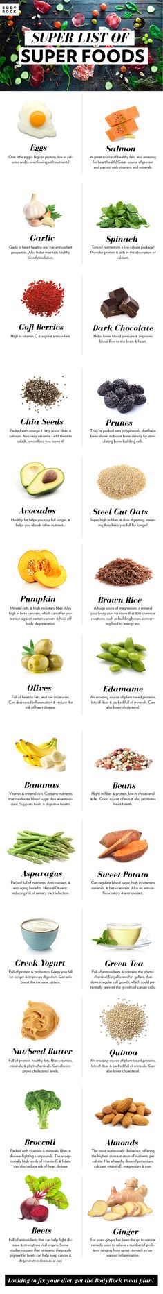 Here is the BodyRock super list of super food. Add these to your diet and start gaining the super hero like benefits of these nutrient packed foods! For more help on fixing your diet, get the bodyrock meal plan!