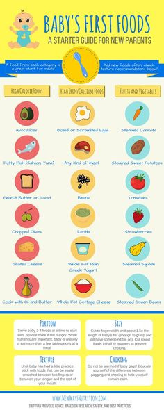 Do you know what to give your baby as a first food? Here's a first foods for baby chart with solid food ideas and some baby led weaning principles. | NewWaysNutrition.com
