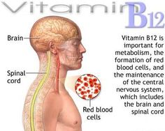 Many patients find vitamin B-12 supplements are an effective treatment option for pain and fatigue related to Fibromyalgia. Learn more here -   http://www.fibromyalgia-treatment.com/b12-and-fibromyalgia/