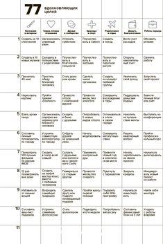 77 вдохновляющих целей  #отдых #путешествие #отдыхаем #бизнес #DIY #подарки #приключения #фотодня #фото #карта #счастье #поход #поездка #фотография #вокругсвета Planner Organisation, Life Organization, Blog Planner, Life Planner, Gnu Linux, La Formation, Journal Aesthetic, Day Planners, Self Discovery
