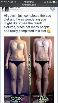 Results if completing 50 day abc diet Found off Internet//Total weight lost 21.6lbs