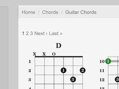 Guitar Chords - Total Guitar and Bass