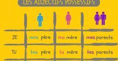 Blog FLE: Ressources pédagogiques pour l'apprentissage/enseignement du FLE - Français Langue Étrangère