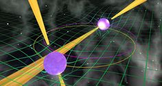 PULSAR PAIR A system of two radio beam–emitting pulsars locked in tight orbits, illustrated here, is an ideal test bed for measuring gravitational waves and other effects of general relativity. Physics Courses, Holographic Universe, Gravitational Waves, College Notes, String Theory, Quantum Mechanics, Quantum Physics, Space Time, Science News
