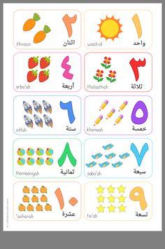 Arabic number