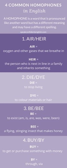 Do these words sometimes confuse you? Avoid making common spelling mistakes with this quick infographic.  Want to get more useful English tips? Visit Speak Confident English at: http://www.speakconfidentenglish.com/?utm_campaign=coschedule&utm_source=pinterest&utm_medium=Speak%20Confident%20English%20%7C%20English%20Fluency%20Trainer