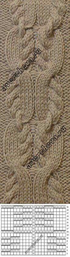 Ideas For Crochet Braids Pattern Charts Knitting Stiches, Cable Knitting, Knitting Charts, Free Knitting, Crochet Stitches, Knit Crochet, Crochet Braids, Knit Patterns, Stitch Patterns