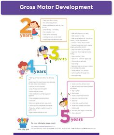 GROSS MOTOR DEVELOPMENT Ages 2-5