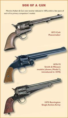 Ugly Ducklings, No More - True West Magazine Military Weapons, Weapons Guns, Guns And Ammo, Armas Wallpaper, Old West Photos, Revolver Pistol, Rifles, Fire Powers, Cool Guns