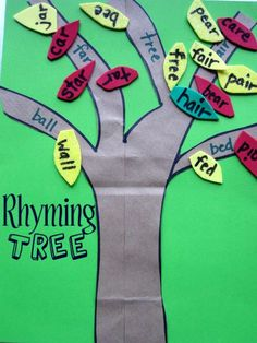 This would be such a fun, fall center!  Make fall colored leaves for all kinds of rhyming families, mix them up, and students have to find words that rhyme!