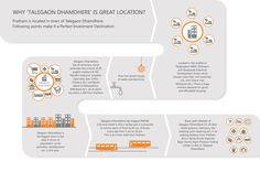Why Talegaon Dhamdhere is the best location?