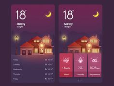 The weather App UI