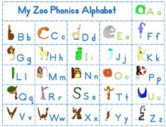 photograph about Zoo Phonics Printable named 52 Excellent Zoo Phonics photos in just 2014 Having difficulties website visitors