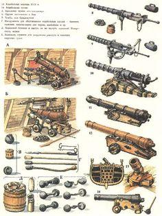 Artilleria Naval segles XVII i XVIII