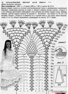 Olá pessoal, hoje trago um vestido infantil lindo que vi a pouco… Segue aqui o gráfico, e NESTE SITE AQUI, tem um passo a passo que pode ajudar também. Espero que gostem.