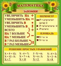❺ Наша начальная школа ❺ How To Speak Russian, Learn Russian, Math Games, Math Activities, Free Homeschool Curriculum, Math Vocabulary, Math Work, Grammar Rules, Hidden Pictures