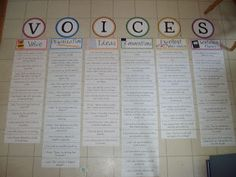 VOICES Writing Menu this leads you to a great list of resources on… Writing Classes, Writing Lessons, Writing Workshop, Teaching Writing, Teaching Ideas, Persuasive Writing, Teaching Materials, Teaching Tools, Writing Strategies
