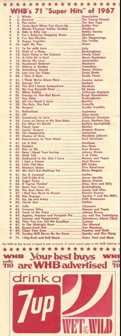ideas for vintage music playlist 60s Music, Music Hits, Summer Playlist, Song Playlist, Playlists, Vintage Music, Vintage Style, Oldies But Goodies, The Good Old Days