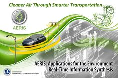 Recorded AERIS Fall-Winter Webinar Series Presentations now available. (slides also available as PDF downloads) AERIS = Applications in Real-Time Information Synthesis. Topics related to Intelligent Transportation Systems / Vehicle-Vehicle Communication and other Smart Car technologies