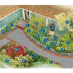 Idea Landscaping Small Trees For Front Yard | ... small trees are underplanted with a vibrant selection of perennials