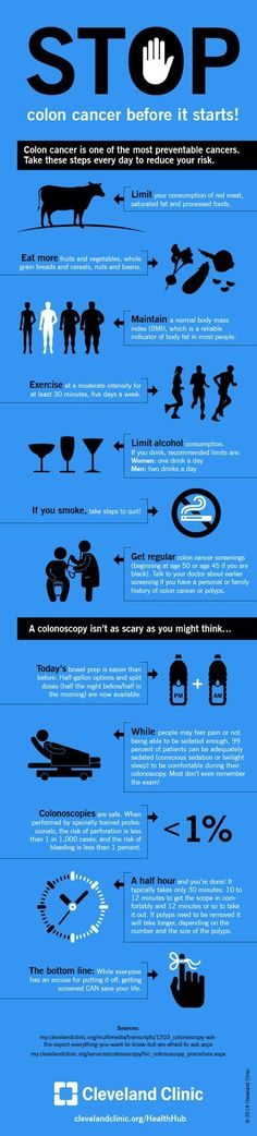 How to Stop Colon Cancer Before It Starts - PositiveMedPositiveMed | Where Positive Thinking Impacts Life