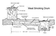 small smokehouse the smokehouse described here is suitable for smoking small quantities of meat safely and economically - Meat Smokehouse Plans