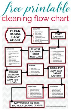 Cleaning Flow Chart Free Printable Cleaning Flow Chart-this guide helps keep my cleaning on track so I can get more done in less time!Free Printable Cleaning Flow Chart-this guide helps keep my cleaning on track so I can get more done in less time! Diy Cleaning Products, Cleaning Solutions, Clutter Solutions, Deep Cleaning Tips, Cleaning Hacks, Diy Hacks, Spring Cleaning Tips, Household Cleaning Schedule, Cleaning Routines