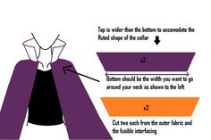 "major-marjoram: "" (Aka: Long Cape with Stand Up Collar Tutorial) It was requested of me to do a tutorial for Eridan's cape, and although I have never cosplayed him, I have made things with very..."