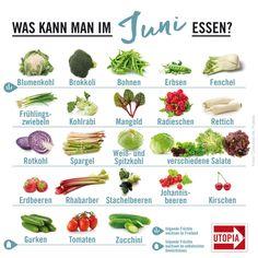 Saisonkalender Juni, regional, saisonal, Obst, Gemüse, kochen