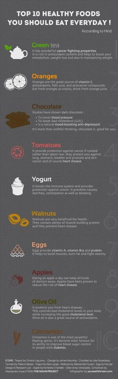 We found this infographic to be very interesting. So how about some yogurt for todays' breakfast? #diet #food