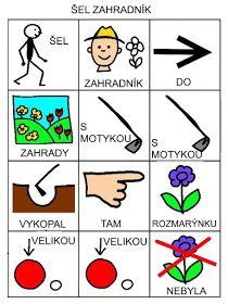 Pro Šíšu: Sel zahradnik do zahrady Baby Time, Montessori, Preschool, Playing Cards, Language, Activities, Education, Learning, Games