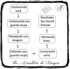 Como funciona a consultoria de imagem - Fernanda Fuscaldo Consultoria de Imagem e Estilo - fernandafuscaldo.com.br
