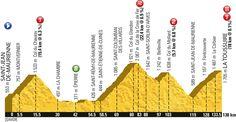 2015 Tour de France Stage 19 PROFILE