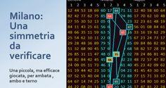 Milano: Una simmetria da verificare | Estrazioni del Lotto di oggi 16/08/2016…