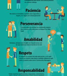 7 claves del Community Manager.