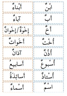 Some Arabic plurals Quran Arabic, Arabic Phrases, Arabic Words, Learn Turkish Language, Arabic Language, Arabic Alphabet For Kids, Learn Arabic Online, Arabic Lessons, Learning Arabic