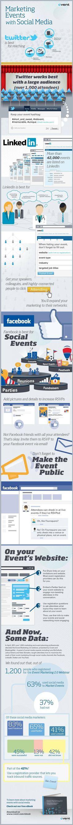#Marketing #Events with #SocialMedia