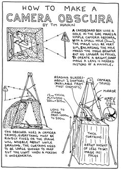 How to make your own camera obscura; Found by Google search; myriadmisgivingsofamonk.tumblr.com